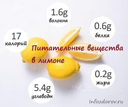 Сколько углеводов в лимоне