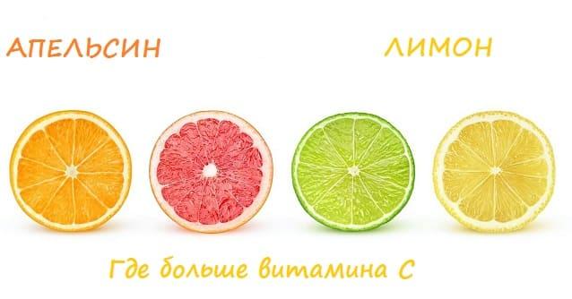 Где больше витамина С в апельсине или лимоне